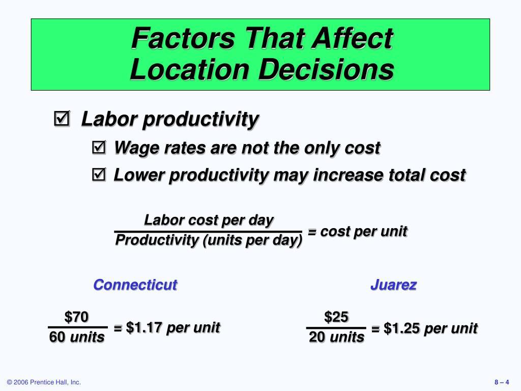 Labor cost per day