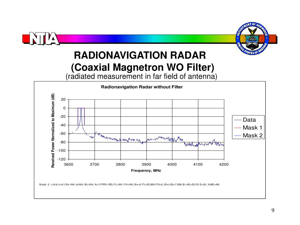 RADIONAVIGATION RADAR