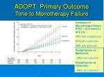 adopt primary outcome time to monotherapy failure