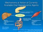 mechanisms of action of currently available oral hypoglycemic agents