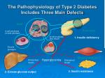 the pathophysiology of type 2 diabetes includes three main defects