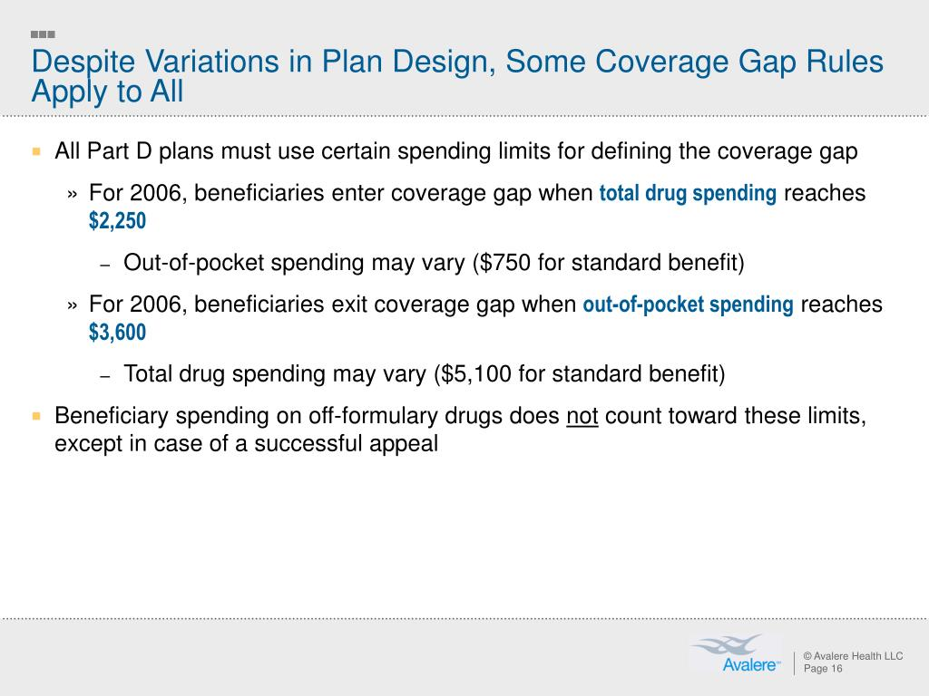 Despite Variations in Plan Design, Some Coverage Gap Rules Apply to All