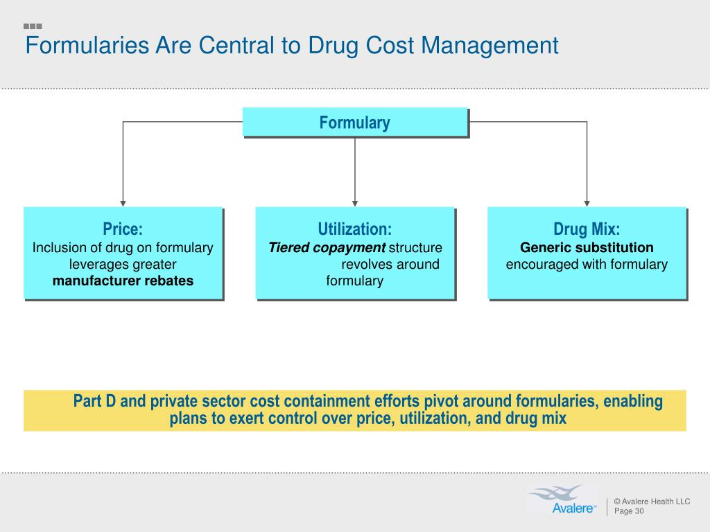 Formularies Are Central to Drug Cost Management