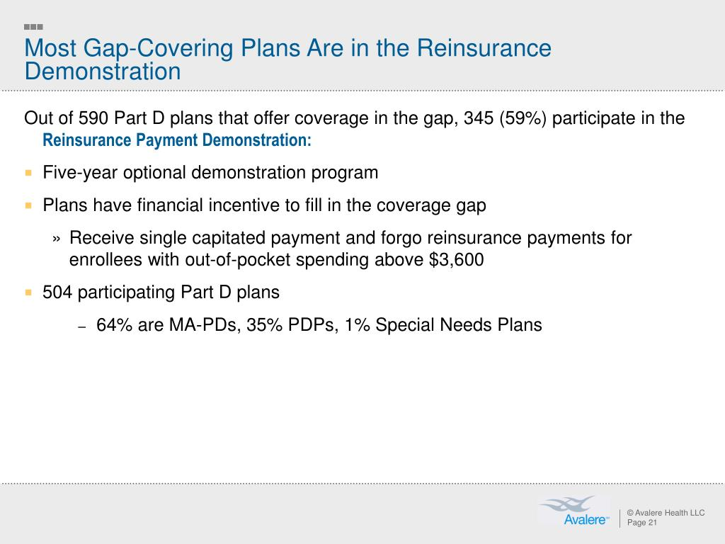 Most Gap-Covering Plans Are in the Reinsurance Demonstration