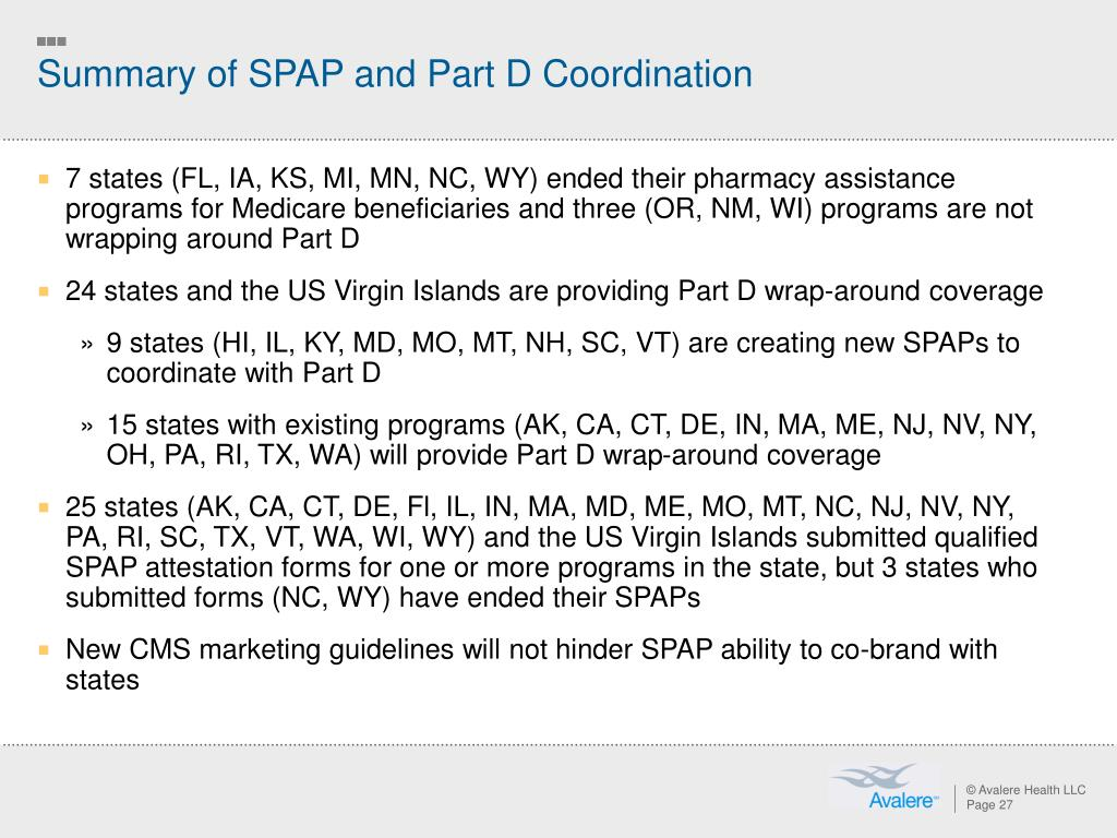 Summary of SPAP and Part D Coordination