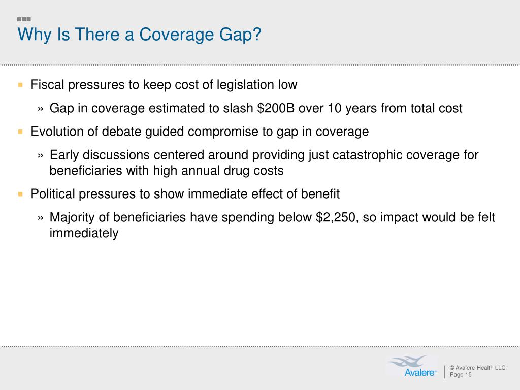 Why Is There a Coverage Gap?