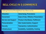 sell cycle in e commerce