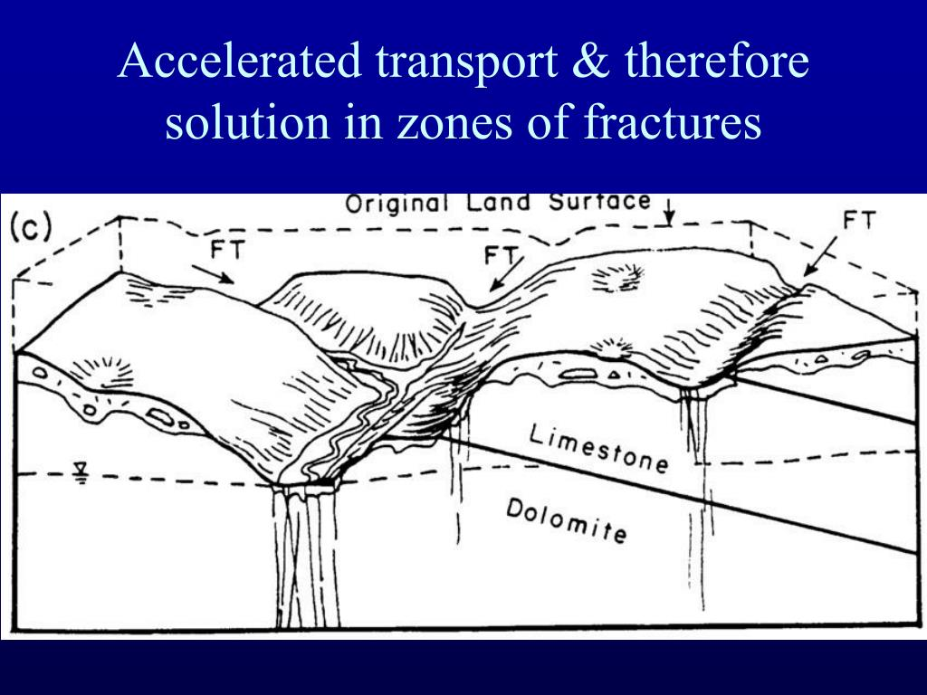 Accelerated transport & therefore solution in zones of fractures