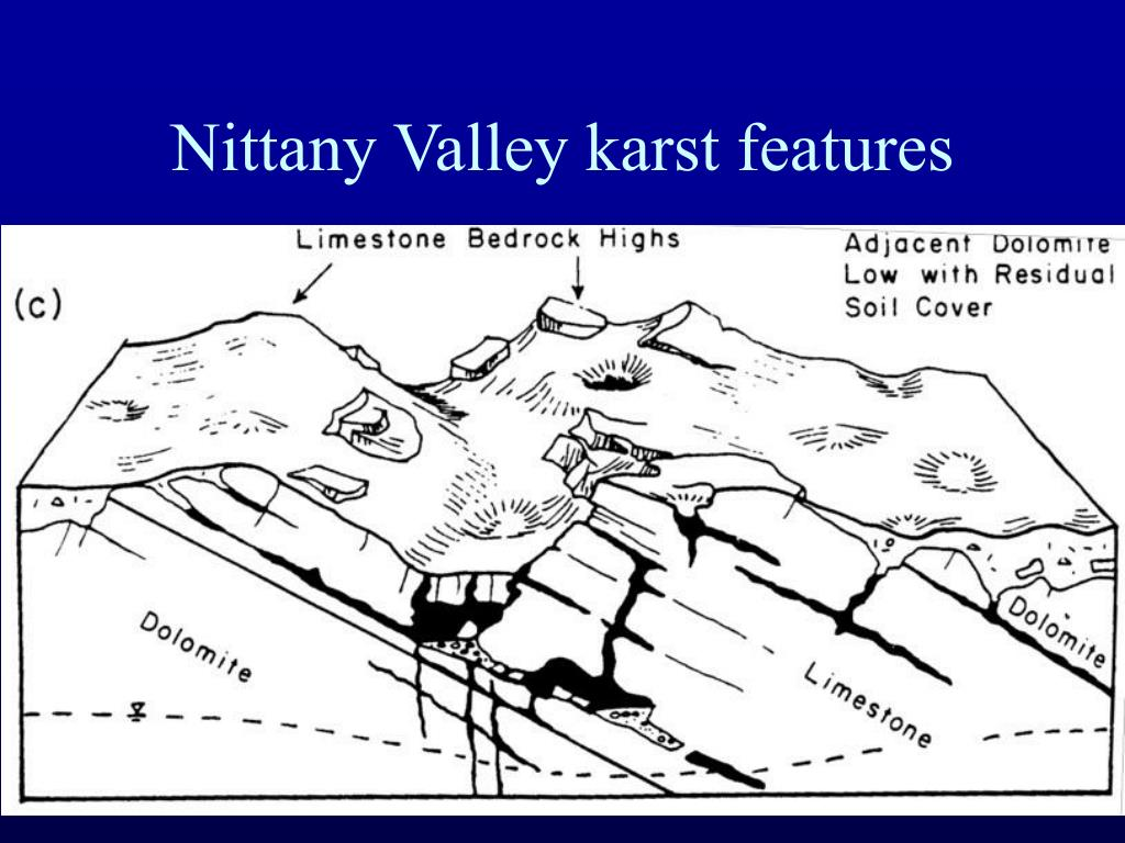 Nittany Valley karst features