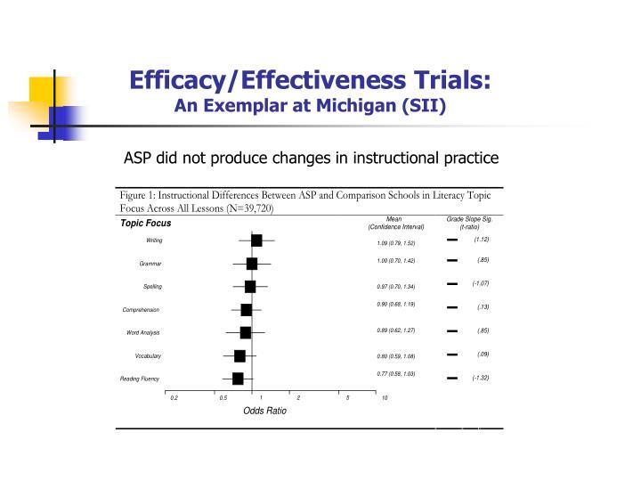 Efficacy/Effectiveness Trials: