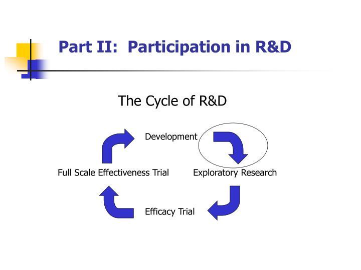 Part II:  Participation in R&D