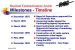 regional communications system milestones timeline