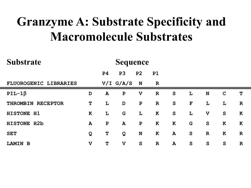 Substrate    Sequence