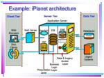 example iplanet architecture
