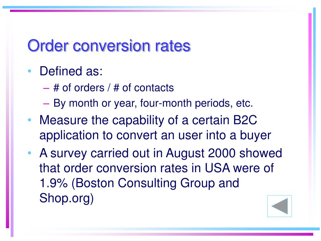 Order conversion rates