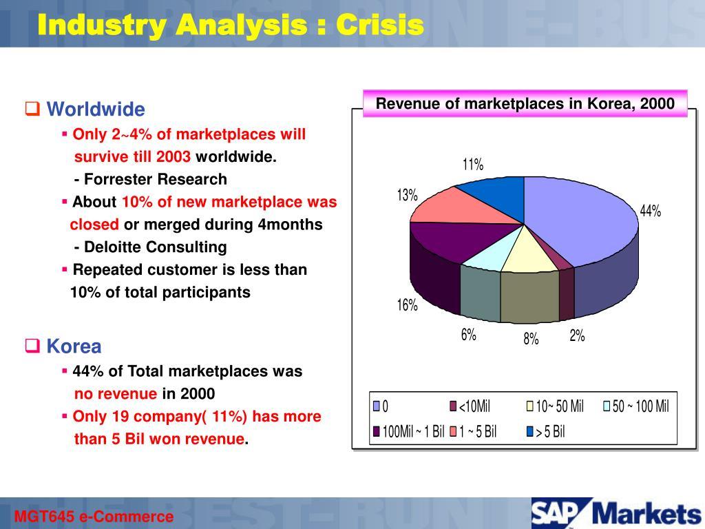 Industry Analysis : Crisis