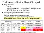 disk access ratios have changed