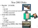 year 2003 disks