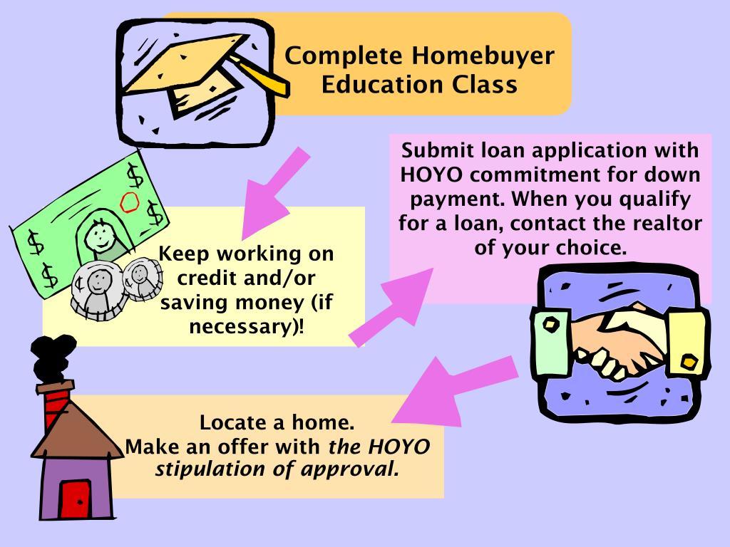 Complete Homebuyer