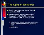 the aging of workforce