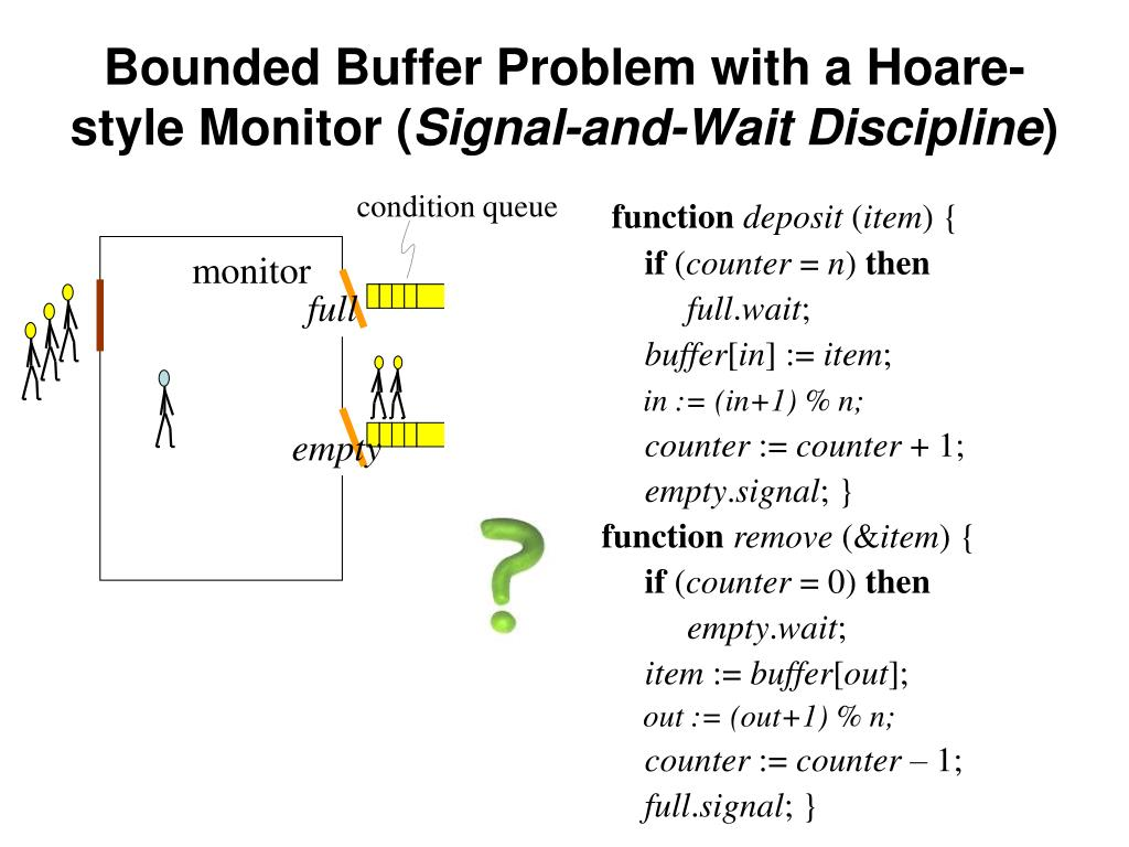 Bounded Buffer Problem with a Hoare-style Monitor (