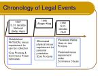 chronology of legal events8