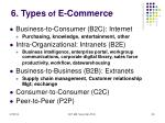 6 types of e commerce