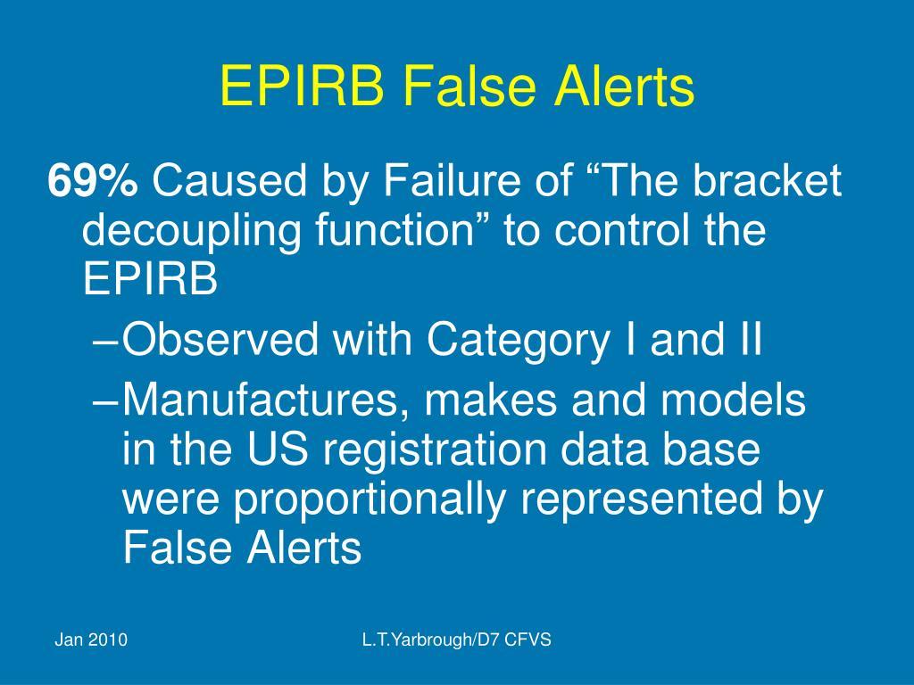 EPIRB False Alerts