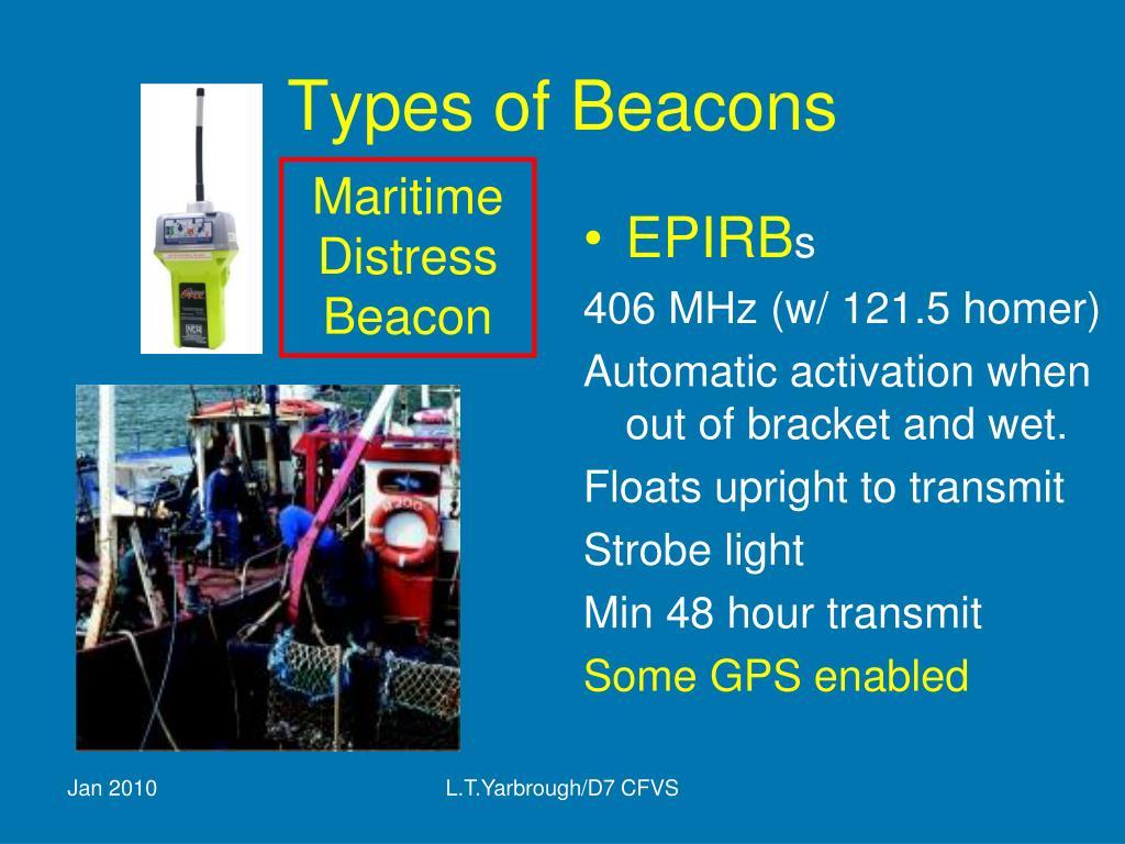 Types of Beacons