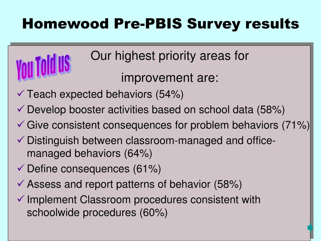 Our highest priority areas for improvement are: