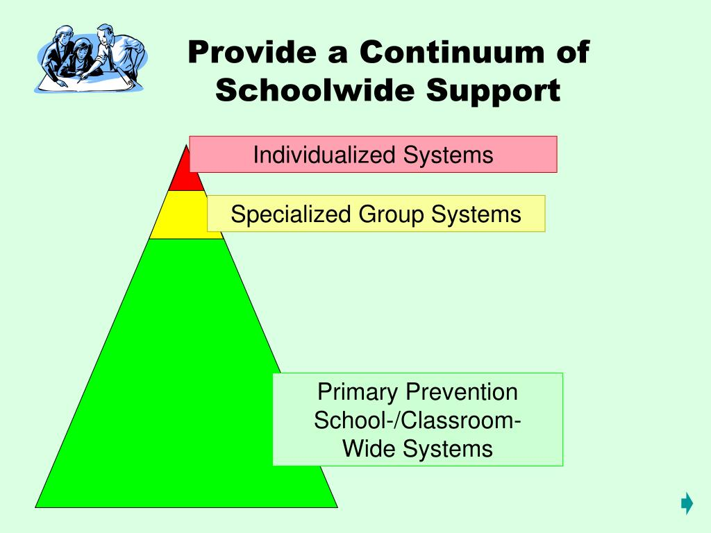 Provide a Continuum of Schoolwide Support
