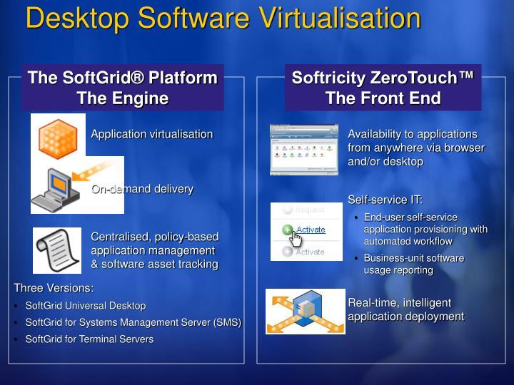 Desktop Software Virtualisation