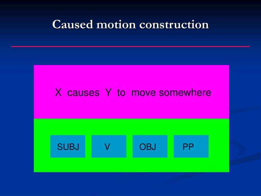 Caused motion construction