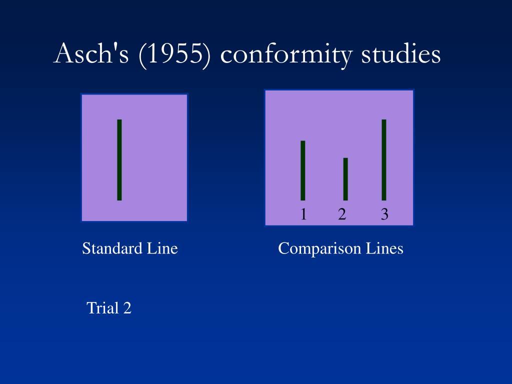 Asch's (1955) conformity studies