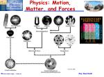 physics motion matter and forces