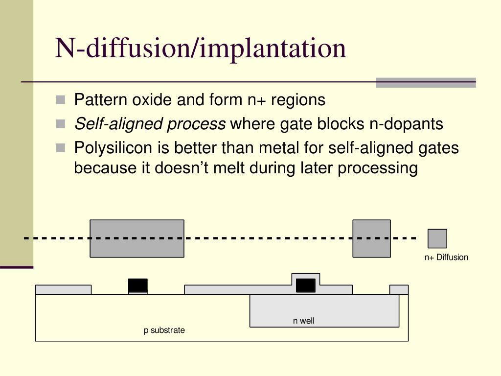 N-diffusion/implantation