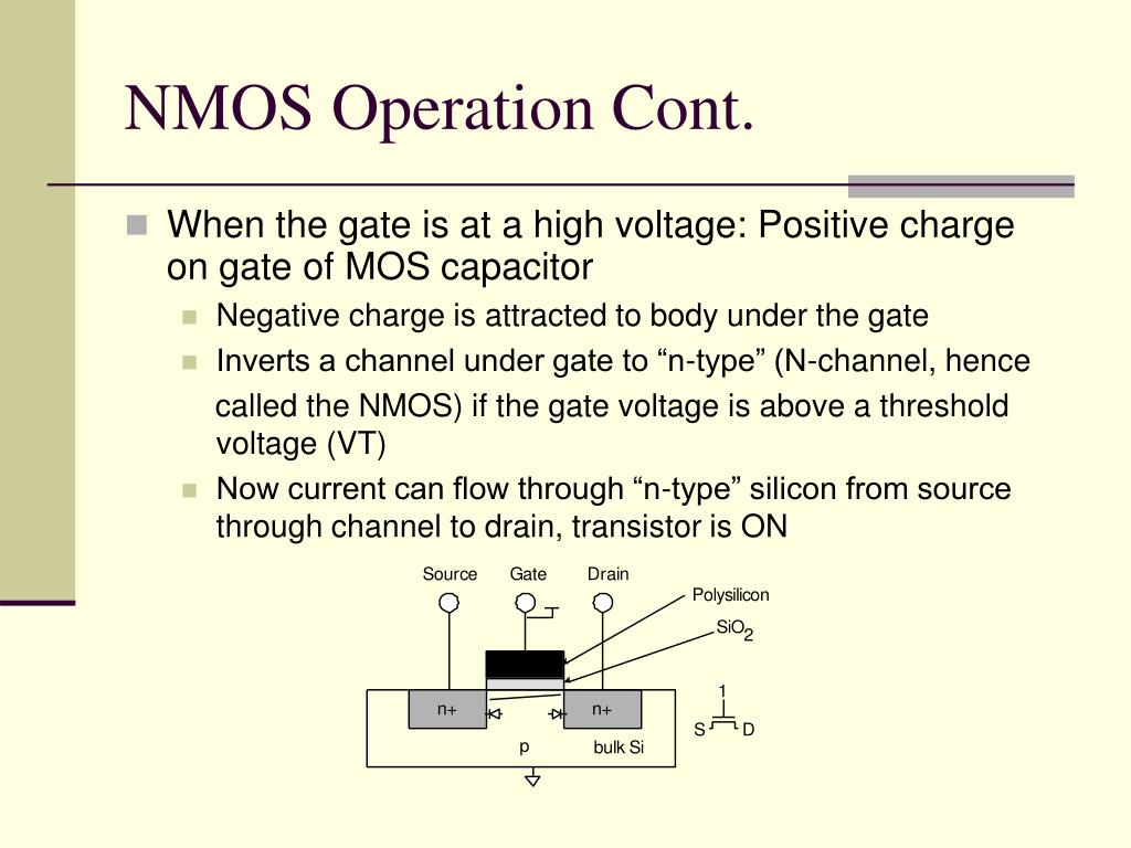 NMOS Operation Cont.