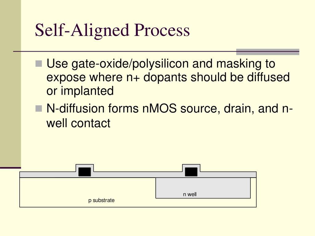 Self-Aligned Process