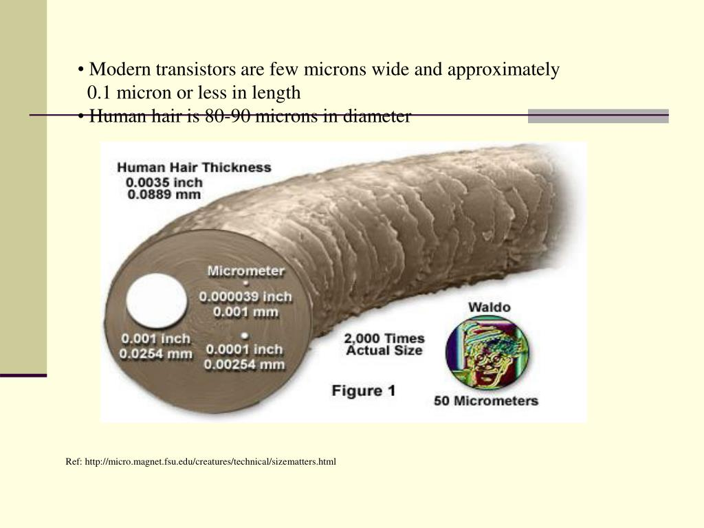 Modern transistors are few microns wide and approximately