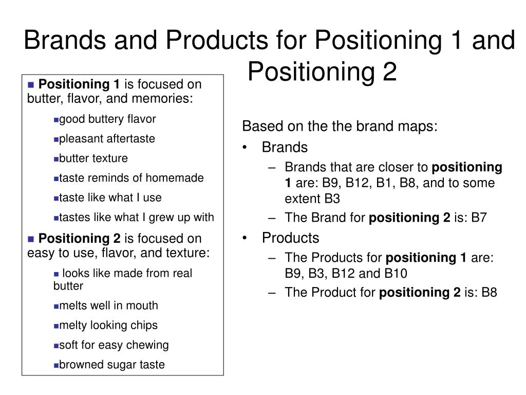 Brands and Products for Positioning 1 and Positioning 2