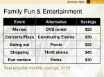 family fun entertainment