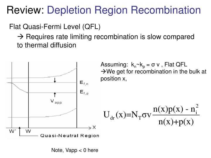 review depletion region recombination n.