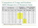 comparison of 2 stage and gradient kw designs for a 4 treatment arms study