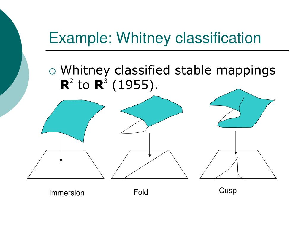 Example: Whitney classification