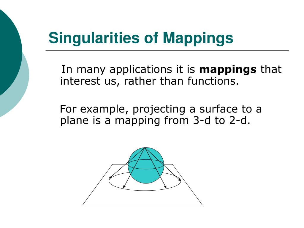 Singularities of Mappings