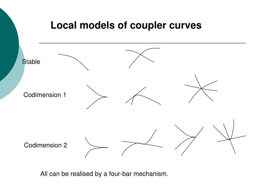 Local models of coupler curves