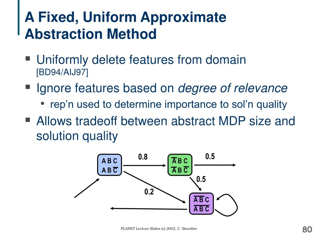 A Fixed, Uniform Approximate Abstraction Method