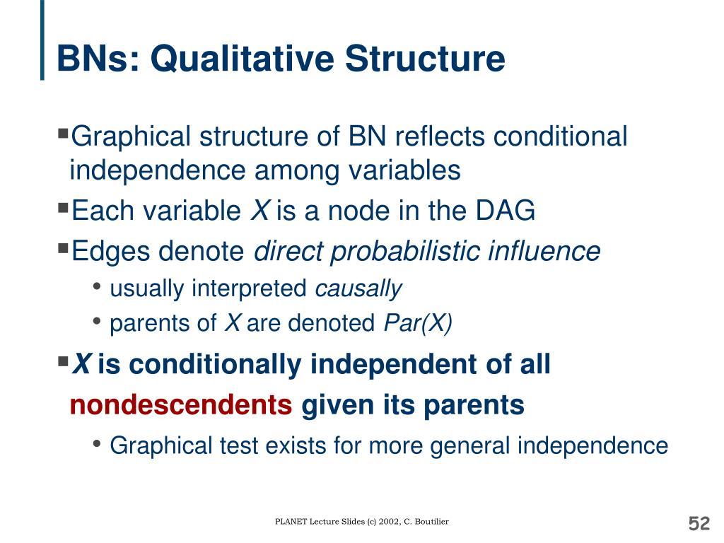 BNs: Qualitative Structure