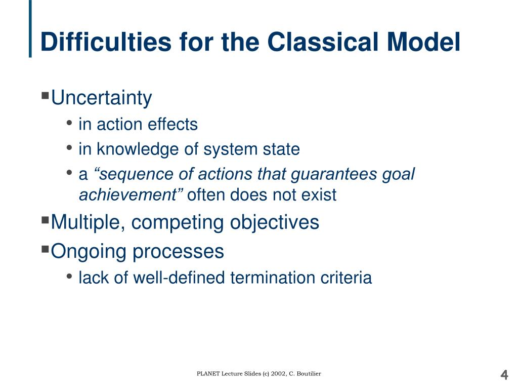 Difficulties for the Classical Model