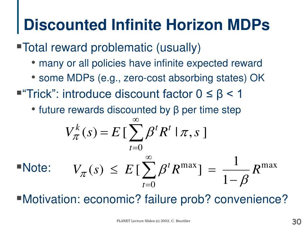 Discounted Infinite Horizon MDPs